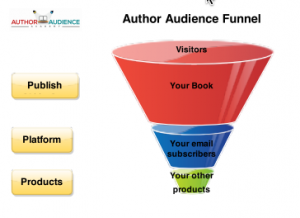 Author audience funnel